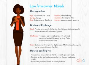 Defining Your Ideal Buyer Persona 1